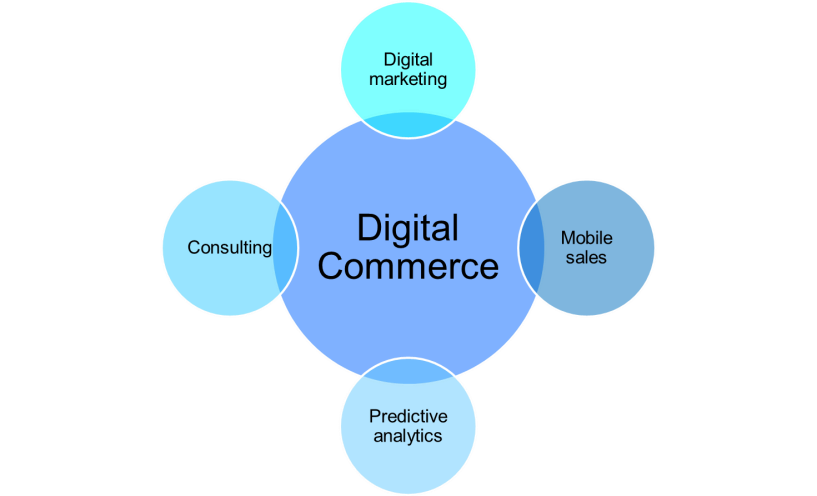Related Keywords Amp Suggestions For Digital Commerce